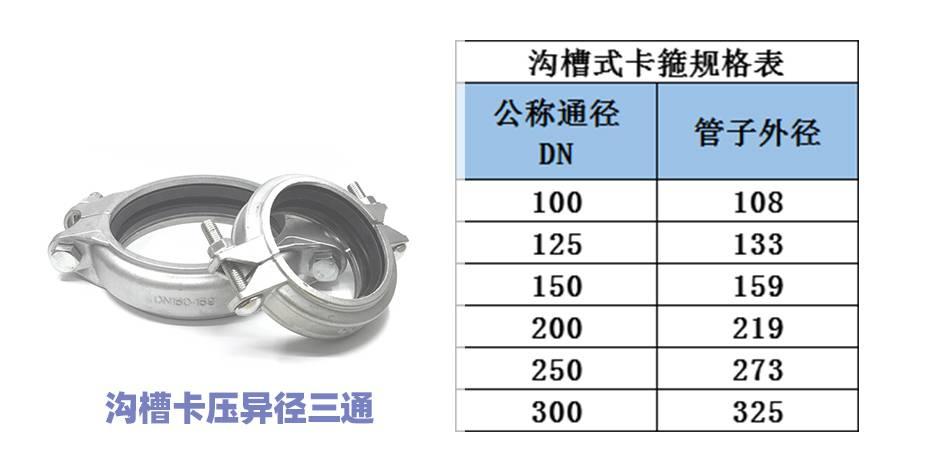 沟槽式卡箍规格