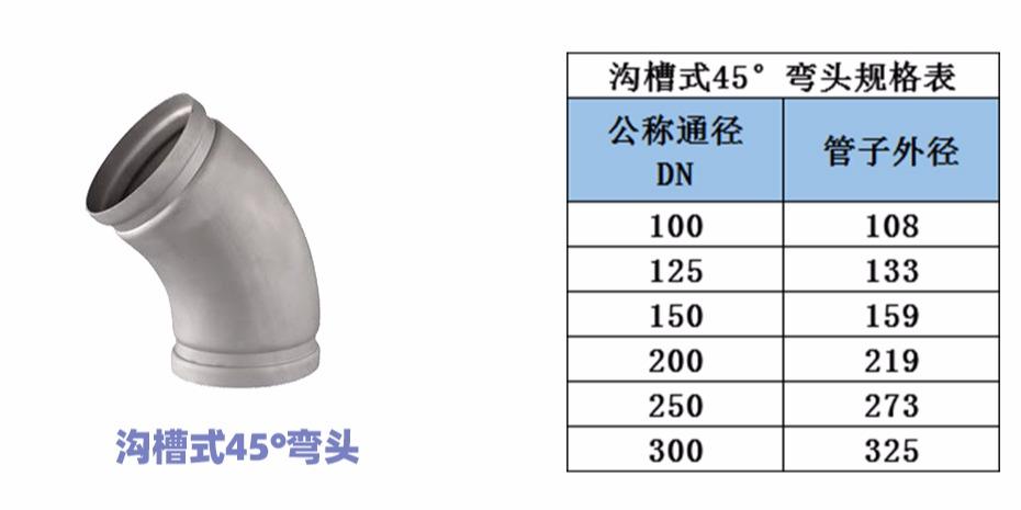 沟槽式45°弯头规格